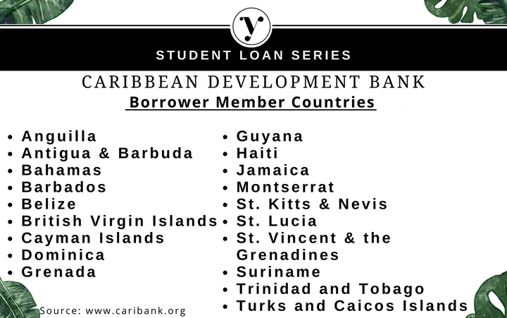 Caribbean Development Bank Borrower Member Countries Anguilla, Antigua and Barbuda, Bahamas, Barbados, Belize, British Virgin Islands, Cayman Islands, Dominica, Grenada, Guyana, Haiti, Jamaica, montserrat, St Kitts and Nevis, St Lucia, St Vincent and the Grenadines, Suriname, Trinidad and Tobago, Turks and Caicos