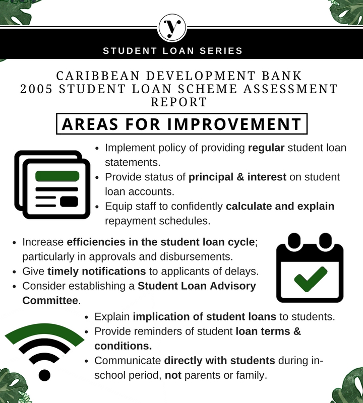 Caribbean Development Bank Universalia 2005 Student Loan Scheme Assessment Areas for Improvement for Caribbean Student Loan Lenders